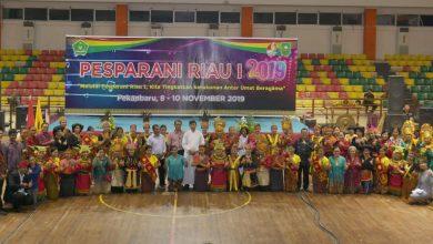 KomsosKWI, katekese, Keuskupan Padang, Konferensi Waligereja Indonesia, Pesparani, Riau